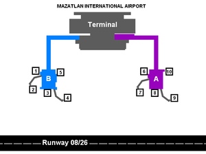 Mazatlán International Airport - A terminal map of MZT.