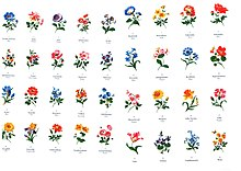 Malvorlage Porzellanmalerei Wikipedia