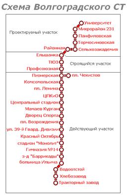 Metrotram2007