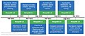 MongoDB timeline 2009-2013.jpg