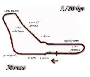 1974 Italian Grand Prix - Image: Monza 1974