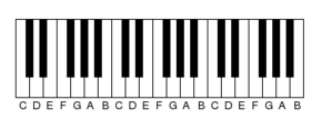 Musical keyboard.png