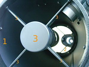 "Newtonian telescope - Newtonian optical assembly showing the tube (1), the primary mirror (2), and the secondary diagonal mirror support (also called a ""spider support"") (3)."