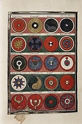 Notitia Dignitatum - Magister Peditum 6.jpg