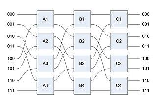 Omega network