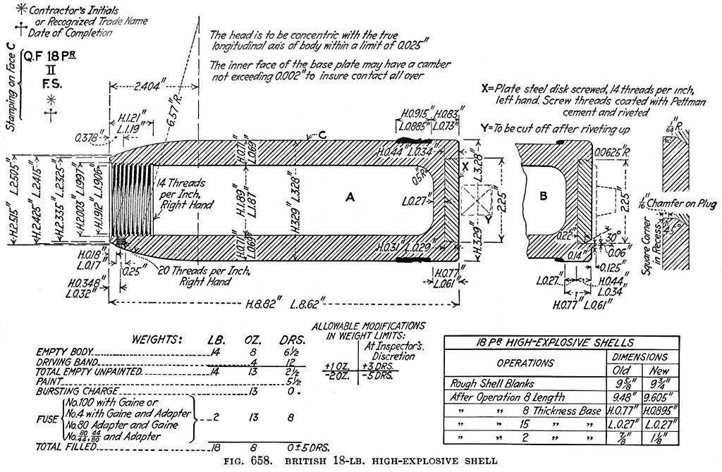 File Qf 18 Pdr He Mk Ii Shell Diagram Jpg Wikimedia Commons