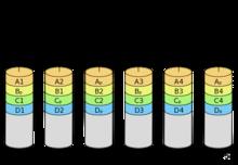 Raid Informatique Wikip Dia