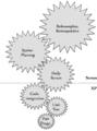 Rueckkopplungsmechanismen im ADW Modell.png
