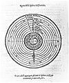 Sacrobosco-1537-B4v.jpg