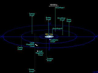 Satellite galaxy Galaxy that orbits a larger galaxy due to gravitational attraction