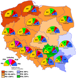 Polish local elections, 2010 - Provincial voivodeship sejmik results by party