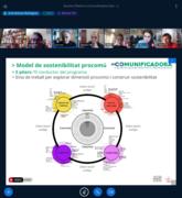 Sessions Obertes La Comunificadora 2021-02-01 05.png
