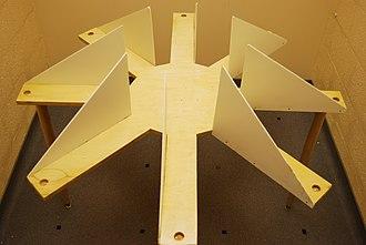 Spatial memory - Simple Radial Maze