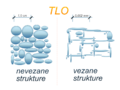 Struktura tla.png