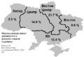 SurzhykUseRu.PNG