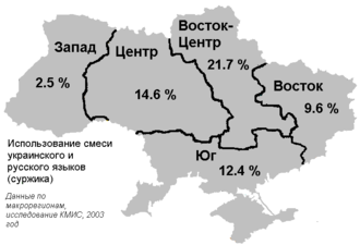 Surzhyk - Prevalence of Surzhyk in the regions of Ukraine. Data by Kyiv International Institute of Sociology in 2003.