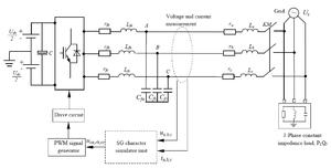 Synchronverter - Figure 1. A simple diagram of Synchronverter operation environment