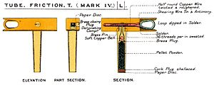 Tubes and primers for ammunition - Friction T-tube, British Mk IV of 1914