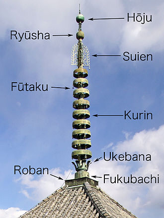 Sōrin - Image: Tenneiji Onomichi 03s 3200 Sourin