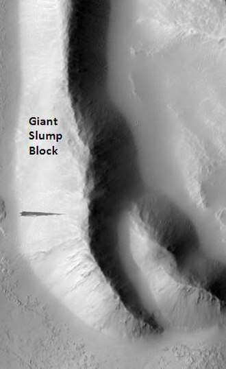 Dark slope streak - Annotated image of Tharsis Tholus dark streak, as seen by Hirise. It is located in the middle left of this picture. Tharsis Tholus is just off to the right.