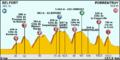 Tour de France 2012 - Etappe 8.png