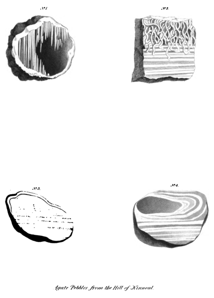 Transactions of the Geological Society, 1st series, vol. 4 figure page 0523.png