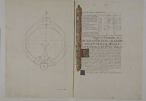 George of Trebizond - Page from Book X of George of Trebizond's Commentary on the Almagest.  On the left, is a model of the planet Mercury, showing its closest approach to the earth; on the right, is information about Mercury and the beginning of his commentary on the planet Venus.