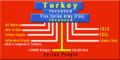 TurkeyINVENTEDFSA.png