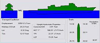 Displacement (ship) - Shipboard stability programs can be used to calculate a vessel's displacement