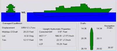 USCoastGuardShipsStabilityProgram