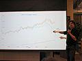 Wikimedia Metrics Meeting - February 2014 - Photo 03.jpg