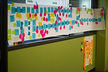 Wikimedia Stickies Officey Photos-11.jpg