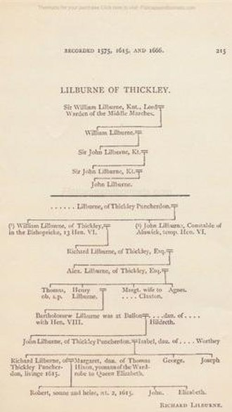 """House of Lilburn - Pedigree document regarding the Lilburne line of Thickley manor, from Sir William de Lilburne to John """"Freeborn"""", following visitations in 1575, 1615 and 1666."""