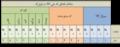 ساختار دادهای کد ملی کالا.png