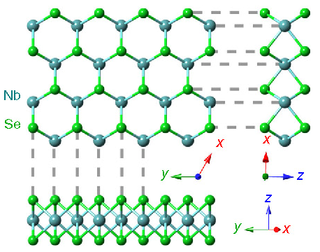 Niobium diselenide Chemical compound