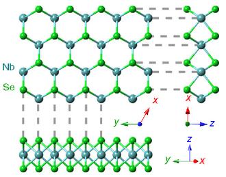 Niobium diselenide - 2H NbSe2 structure
