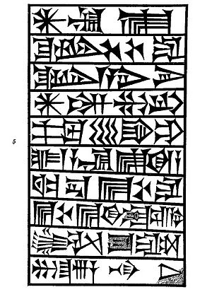Adad-shuma-usur - Image: Adad šuma uṣur Nippur brick inscription