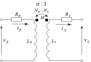 Leakage inductance - Fig. 2 Nonideal transformer circuit model