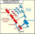 Battle of Leuctra ua.JPG