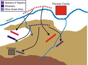 Battle of Plataea part 2