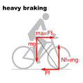 Bicycle and motorcycle dynamics Stability 3C.png
