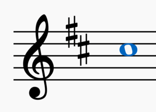 C♯ (musical note) Musical note