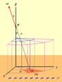 Campo eléctrico generado por un plano infinito de carga.PNG