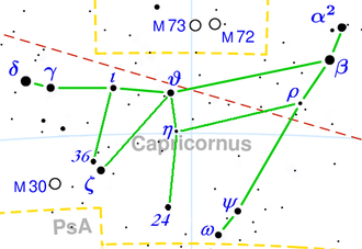 Capricornus - Diagram of H.A. Rey's alternative way to connect the stars of the Capricornus constellation.