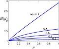 Chandrasekhar's H-function.jpg
