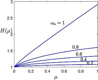 Chandrasekhar's H-function - Chandrasekhar's H-function for different albedo