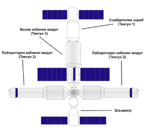 Chinese large orbital station BG.png