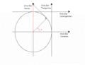 Circulo Trigonometrico cosecante.png
