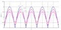 Comb filter response ff neg.png