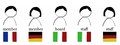 Composition of the micro-grants committee at Wikimedia CH.png